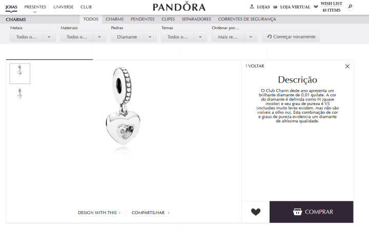 Pandora para a casa das influencers 5